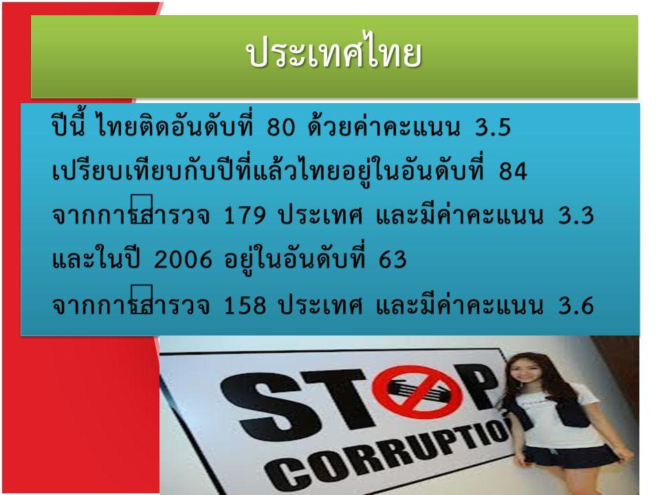 ประเทศไทยประเทศไทย