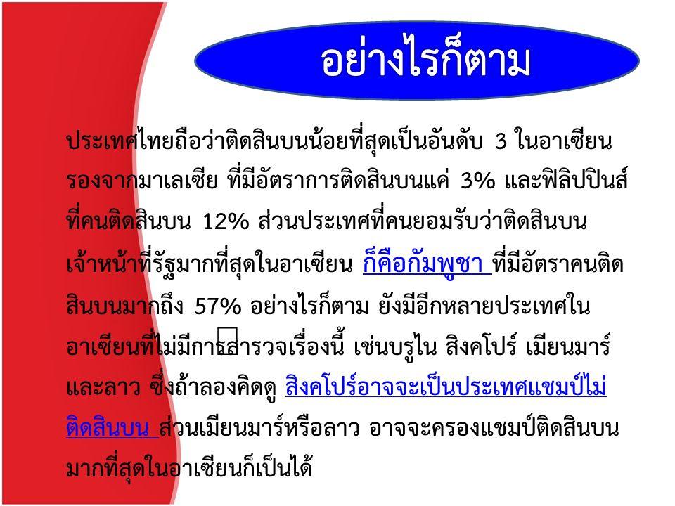 ประเทศไทยถือว่าติดสินบนน้อยที่สุดเป็นอันดับ 3 ในอาเซียน รองจากมาเลเซีย ที่มีอัตราการติดสินบนแค่ 3% และฟิลิปปินส์ ที่คนติดสินบน 12% ส่วนประเทศที่คนยอมรับว่าติดสินบน เจ้าหน้าที่รัฐมากที่สุดในอาเซียน ก็คือกัมพูชา ที่มีอัตราคนติด สินบนมากถึง 57% อย่างไรก็ตาม ยังมีอีกหลายประเทศใน อาเซียนที่ไม่มีการสำรวจเรื่องนี้ เช่นบรูไน สิงคโปร์ เมียนมาร์ และลาว ซึ่งถ้าลองคิดดู สิงคโปร์อาจจะเป็นประเทศแชมป์ไม่ ติดสินบน ส่วนเมียนมาร์หรือลาว อาจจะครองแชมป์ติดสินบน มากที่สุดในอาเซียนก็เป็นได้