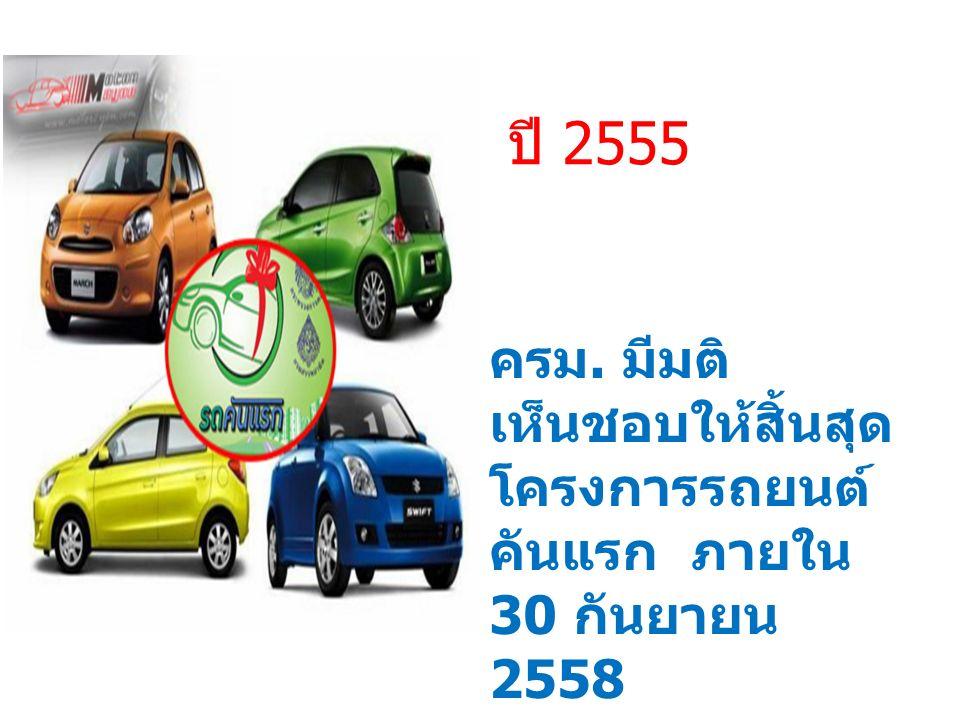 ปี 2555 ครม. มีมติ เห็นชอบให้สิ้นสุด โครงการรถยนต์ คันแรก ภายใน 30 กันยายน 2558