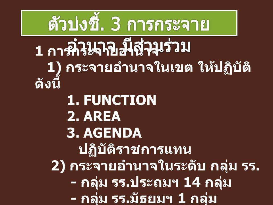 1 การกระจายอำนาจ 1) กระจายอำนาจในเขต ให้ปฏิบัติ ดังนี้ 1.