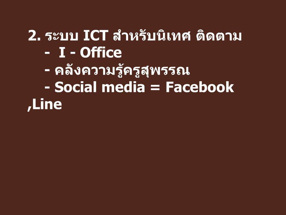 2. ระบบ ICT สำหรับนิเทศ ติดตาม - I - Office - คลังความรู้ครูสุพรรณ - Social media = Facebook,Line