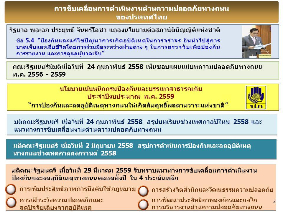 การขับเคลื่อนการดำเนินงานด้านความปลอดภัยทางถนน ของประเทศไทย รัฐบาล พลเอก ประยุทธ์ จันทร์โอชา แถลงนโยบายต่อสภานิติบัญญัติแห่งชาติ ข้อ 5.4 ป้องกันและแก้ไขปัญหาการเกิดอุบัติเหตุในการจราจร อันนำไปสู่การ บาดเจ็บและเสียชีวิตโดยการร่วมมือระหว่างฝ่ายต่าง ๆ ในการตรวจจับเพื่อป้องกัน การรายงาน และการดูแลผู้บาดเจ็บ มติคณะรัฐมนตรี เมื่อวันที่ 24 กุมภาพันธ์ 2558 สรุปบทเรียนช่วงเทศกาลปีใหม่ 2558 และ แนวทางการขับเคลื่อนงานด้านความปลอดภัยทางถนน มติคณะรัฐมนตรี เมื่อวันที่ 2 มิถุนายน 2558 สรุปการดำเนินการป้องกันและลดอุบัติเหตุ ทางถนนช่วงเทศกาลสงกรานต์ 2558 คณะรัฐมนตรีมีมติเมื่อวันที่ 24 กุมภาพันธ์ 2558 เห็นชอบแผนแม่บทความปลอดภัยทางถนน พ.ศ.