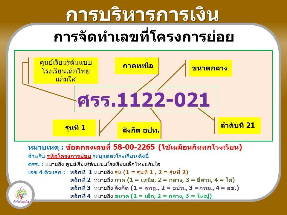 การบริหารการเงิน การจัดทำเลขที่โครงการย่อย หมายเหตุ : ข้อตกลงเลขที่ 58-00-2265 (ใช้เหมือนกันทุกโรงเรียน) สำหรับ รหัสโครงการย่อย ระบุแต่ละโรงเรียน ดังนี้ ศรร.