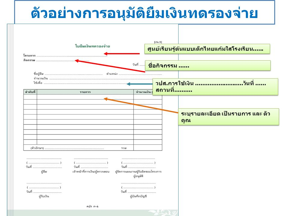 ตัวอย่างการอนุมัติยืมเงินทดรองจ่าย ศูนย์เรียนรู้ต้นแบบเด็กไทยแก้มใสโรงเรียน......