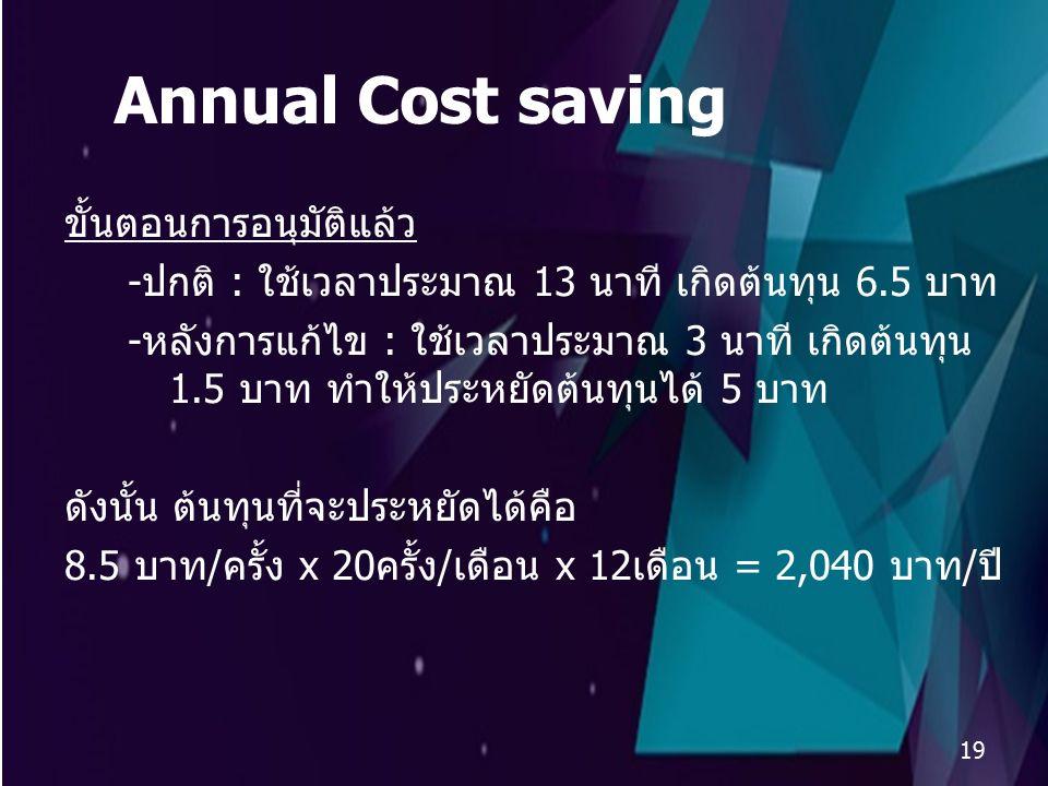 Annual Cost saving - ลดระยะเวลาในการค้นหาเอกสารที่สามารถนำเวลาที่เหลือ ไปทำหน้าที่อื่นได้ ซึ่งสามารถตีมูลค่าเวลาเป็นเงินได้ ขั้นตอนการรออนุมัติ -ปกติ : ใช้เวลาประมาณ 10 นาที เกิดต้นทุน 5 บาท -หลังการแก้ไข : ใช้เวลาประมาณ 3 นาที เกิดต้นทุน 1.5 บาท ทำให้ประหยัดต้นทุนได้ 3.5 บาท 18