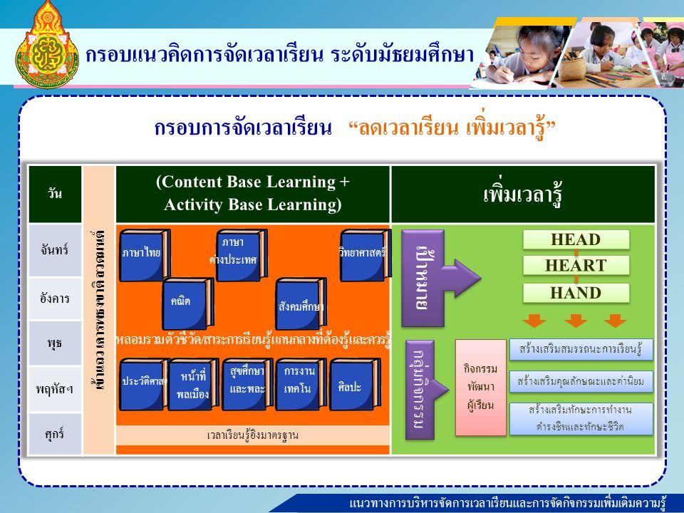 แนวทางการบริหารจัดการเวลาเรียนและการจัดกิจกรรมเพิ่มเติมความรู้ กรอบแนวคิดการจัดเวลาเรียน ระดับมัธยมศึกษา กรอบการจัดเวลาเรียน ลดเวลาเรียน เพิ่มเวลารู้ ภาษาไทย คณิต ภาษา ต่างประเทศ สังคมศึกษา วิทยาศาสตร์ ประวัติศาสตร์ หน้าที่ พลเมือง เวลาเรียนรู้อิงมาตรฐาน สร้างเสริมสมรรถนะการเรียนรู้ สร้างเสริมคุณลักษณะและค่านิยม สร้างเสริมทักษะการทำงาน ดำรงชีพและทักษะชีวิต สร้างเสริมทักษะการทำงาน ดำรงชีพและทักษะชีวิต กิจกรรม พัฒนา ผู้เรียน HEART HEAD HAND เป้าหมาย กลุ่มกิจกรรม ศิลปะ สุขศึกษา และพละ การงาน เทคโน