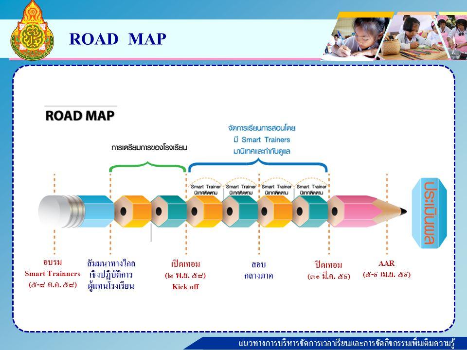 แนวทางการบริหารจัดการเวลาเรียนและการจัดกิจกรรมเพิ่มเติมความรู้ ROAD MAP อบรม Smart Trainners (๕-๘ ต.ค. ๕๘) สัมมนาทางไกล เชิงปฏิบัติการ ผู้แทนโรงเรียน