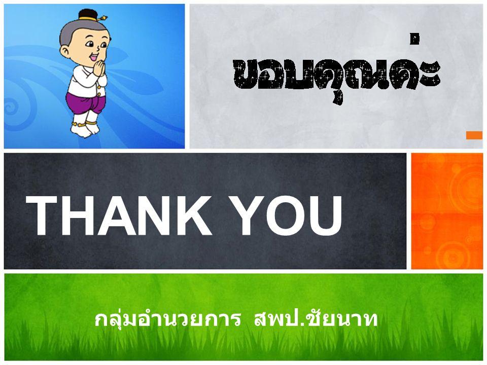 What's Your Message THANK YOU กลุ่มอำนวยการ สพป. ชัยนาท