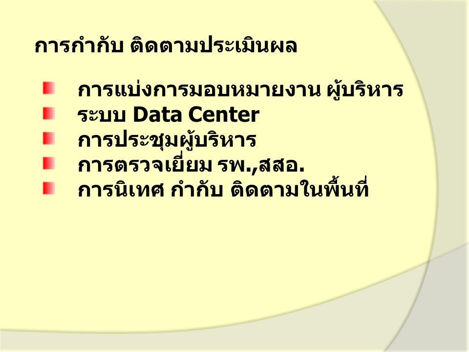 การกำกับ ติดตามประเมินผล การแบ่งการมอบหมายงาน ผู้บริหาร ระบบ Data Center การประชุมผู้บริหาร การตรวจเยี่ยม รพ.,สสอ.