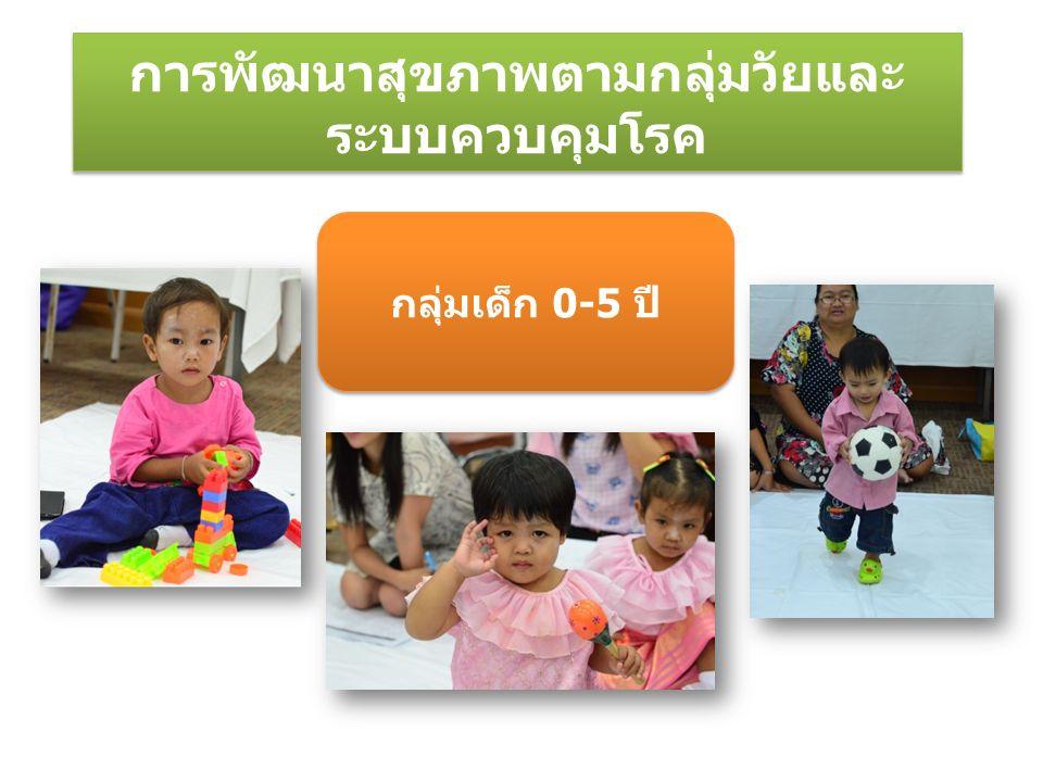 การพัฒนาสุขภาพตามกลุ่มวัยและ ระบบควบคุมโรค กลุ่มเด็ก 0-5 ปี