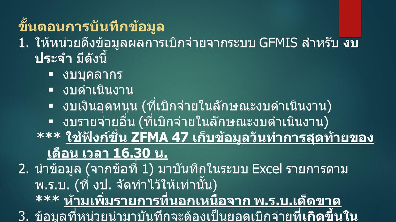 ขั้นตอนการบันทึกข้อมูล 1. ให้หน่วยดึงข้อมูลผลการเบิกจ่ายจากระบบ GFMIS สำหรับ งบ ประจำ มีดังนี้  งบบุคลากร  งบดำเนินงาน  งบเงินอุดหนุน ( ที่เบิกจ่าย