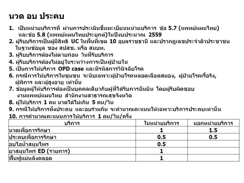 นวด อบ ประคบ 1.เป็นหน่วยบริการที่ ผ่านการประเมินขึ้นทะเบียนหน่วยบริการ ข้อ 5.7 (แพทย์แผนไทย) และข้อ 5.8 (แพทย์แผนไทยประยุกต์)ในปีงบประมาณ 2559 2.