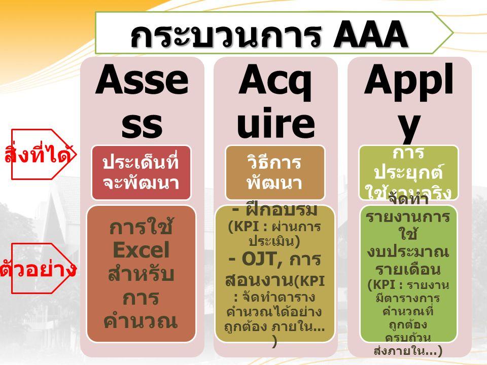 17 Asse ss ประเด็นที่ จะพัฒนา การใช้ Excel สำหรับ การ คำนวณ Acq uire วิธีการ พัฒนา - ฝึกอบรม (KPI : ผ่านการ ประเมิน ) - OJT, การ สอนงาน (KPI : จัดทำตาราง คำนวณได้อย่าง ถูกต้อง ภายใน...