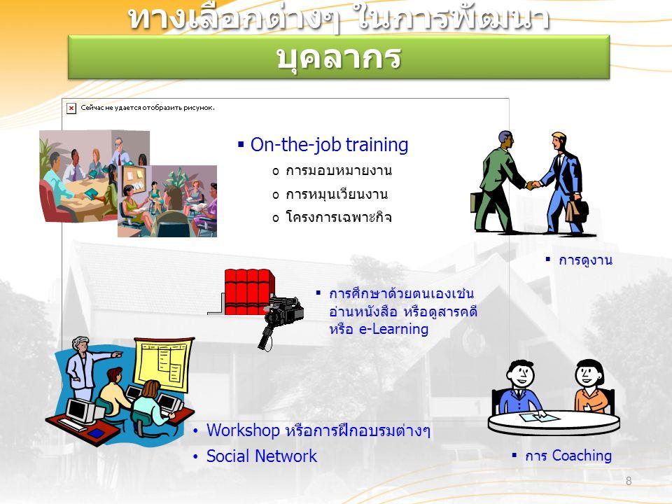 Workshop หรือการฝึกอบรมต่างๆ Social Network ทางเลือกต่างๆ ในการพัฒนา บุคลากร  On-the-job training o การมอบหมายงาน o การหมุนเวียนงาน o โครงการเฉพาะกิจ  การดูงาน  การศึกษาด้วยตนเองเช่น อ่านหนังสือ หรือดูสารคดี หรือ e-Learning  การ Coaching 8