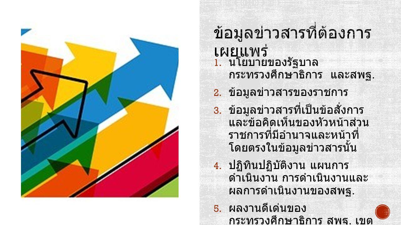 1. นโยบายของรัฐบาล กระทรวงศึกษาธิการ และสพฐ. 2. ข้อมูลข่าวสารของราชการ 3.