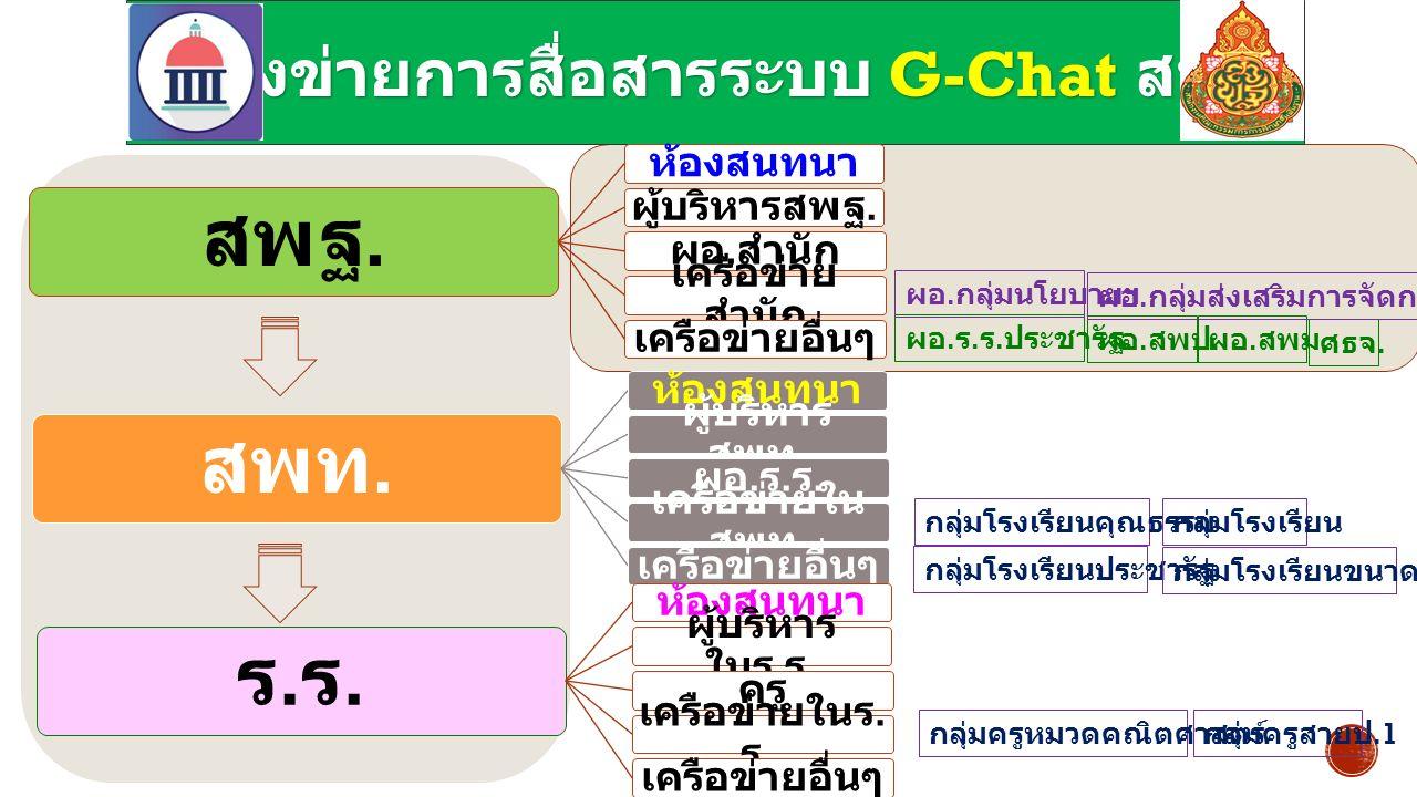 โครงข่ายการสื่อสารระบบ G-Chat สพฐ. สพฐ. ห้องสนทนาผู้บริหารสพฐ.