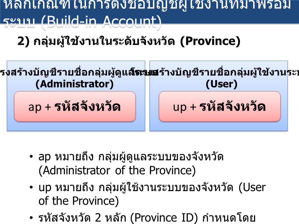 ap หมายถึง กลุ่มผู้ดูแลระบบของจังหวัด (Administrator of the Province) up หมายถึง กลุ่มผู้ใช้งานระบบของจังหวัด (User of the Province) รหัสจังหวัด 2 หลัก (Province ID) กำหนดโดย กระทรวงศึกษาธิการ หลักเกณฑ์ในการตั้งชื่อบัญชีผู้ใช้งานที่มาพร้อม ระบบ (Build-in Account) 2) กลุ่มผู้ใช้งานในระดับจังหวัด (Province) ap + รหัสจังหวัด โครงสร้างบัญชีรายชื่อกลุ่มผู้ดูแลระบบ (Administrator) up + รหัสจังหวัด โครงสร้างบัญชีรายชื่อกลุ่มผู้ใช้งานระบบ (User)