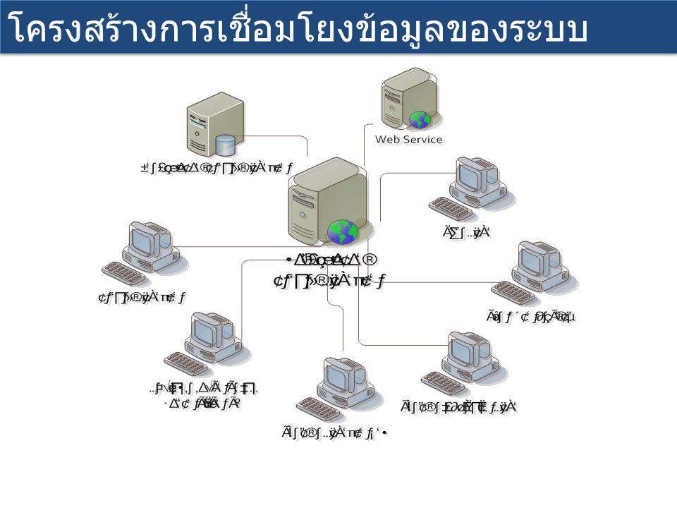 โครงสร้างการเชื่อมโยงข้อมูลของระบบ