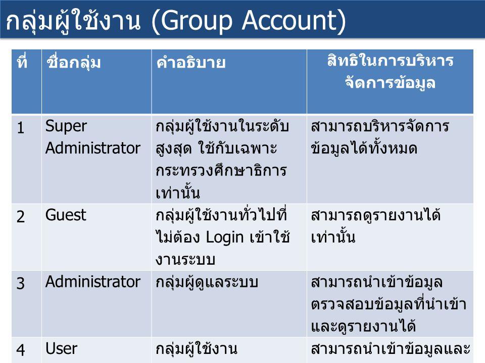 ตัวอย่างหน้าจอการจัดการกลุ่มผู้ใช้งาน (Group Account)
