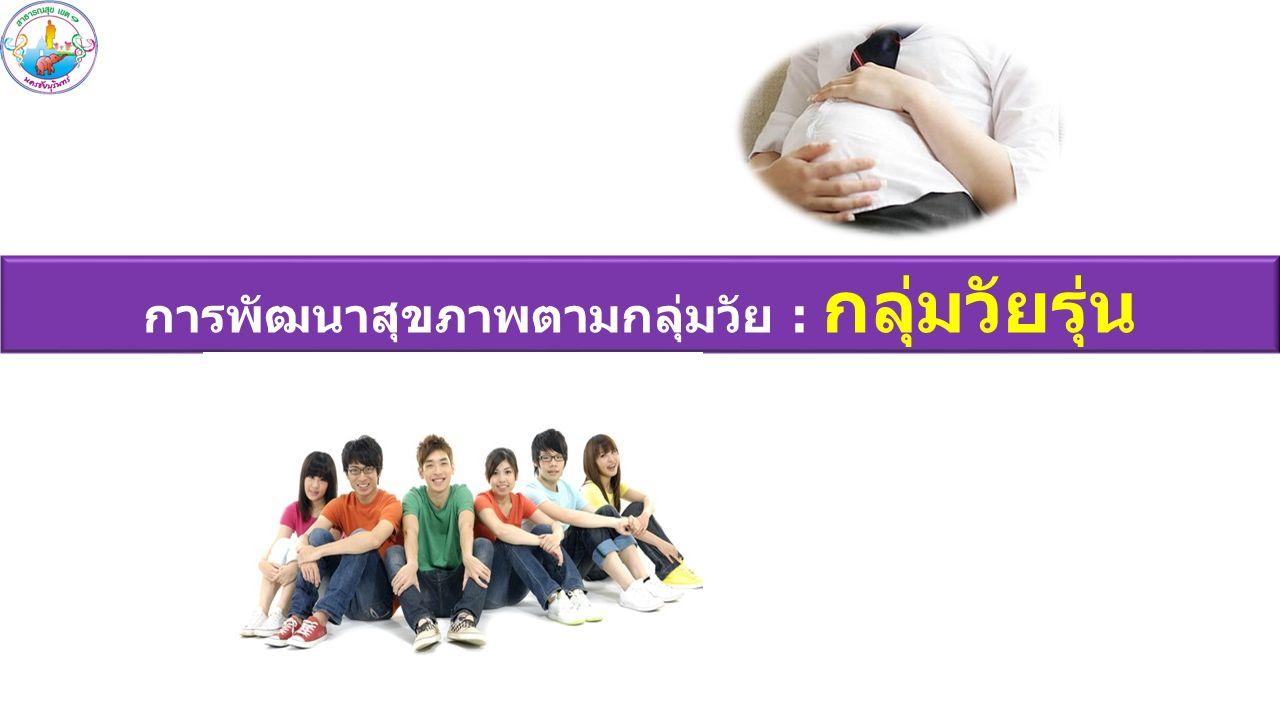 การพัฒนาสุขภาพตามกลุ่มวัย : กลุ่มวัยรุ่น