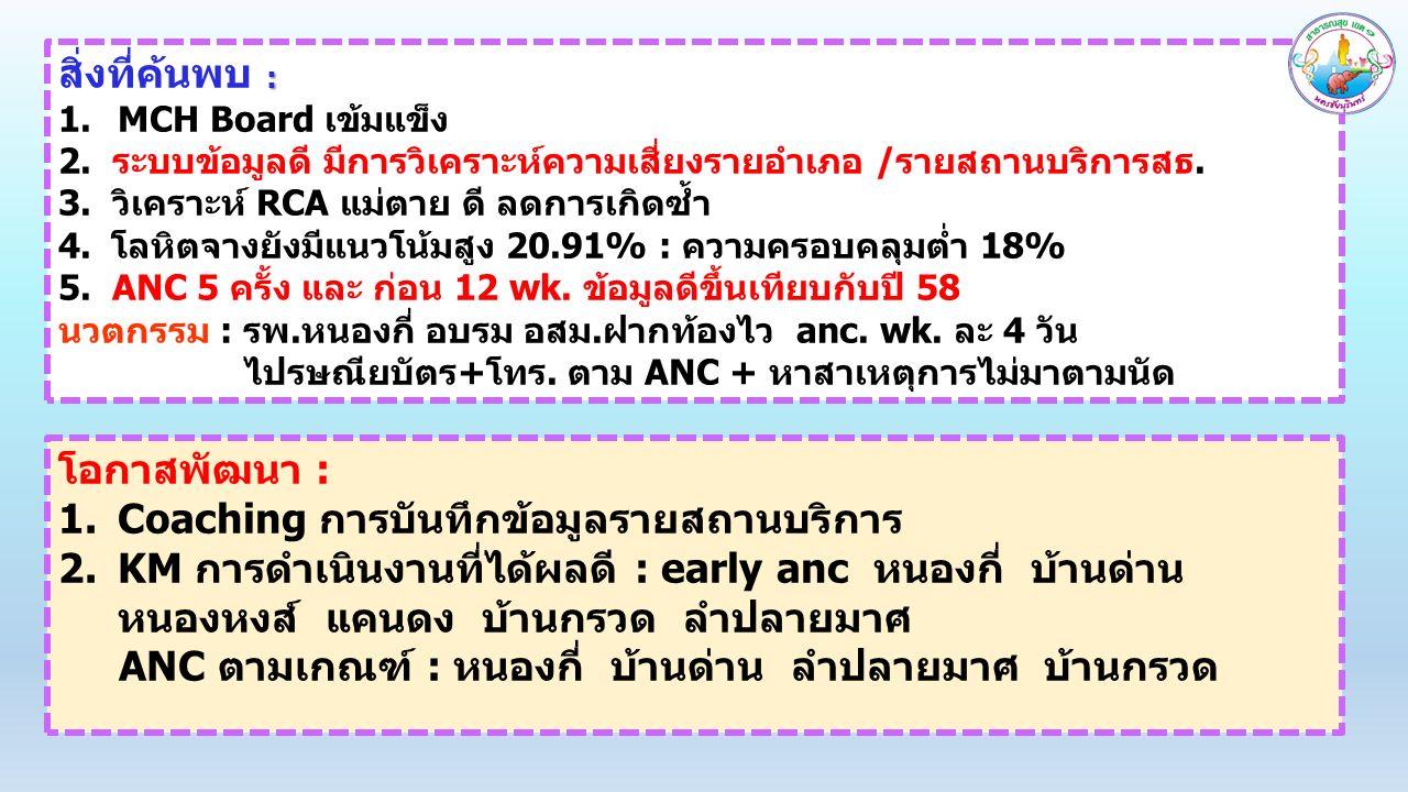 ข้อสังเกตุ: การเฝ้าระวังสถานการณ์ภาวะโภชนาการ ที่มา: Datacenter จังหวัด บุรีรัมย์ การพัฒนาสุขภาพตามกลุ่มวัย : กลุ่มวัยเรียน ปี 2555 ปี 2559 เทอม2/58 ปี 2559 เทอม2/58 หมายเหตุ : ข้อมูล คนละช่วงอายุ 55.56 % 57.78 % 10 %