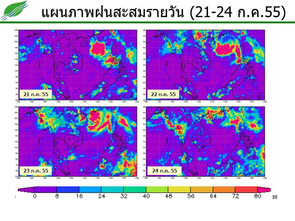 แผนภาพฝนสะสมรายวัน (21-24 ก.ค.55) 23 ก.ค. 55 22 ก.ค. 5521 ก.ค. 55 24 ก.ค. 55