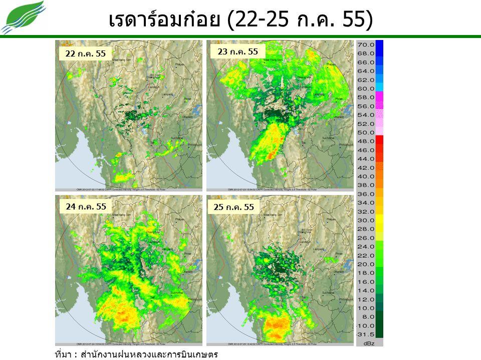 เรดาร์อมก๋อย (22-25 ก. ค. 55) ที่มา : สำนักงานฝนหลวงและการบินเกษตร 24 ก.ค. 55 25 ก.ค. 55 22 ก.ค. 55 23 ก.ค. 55