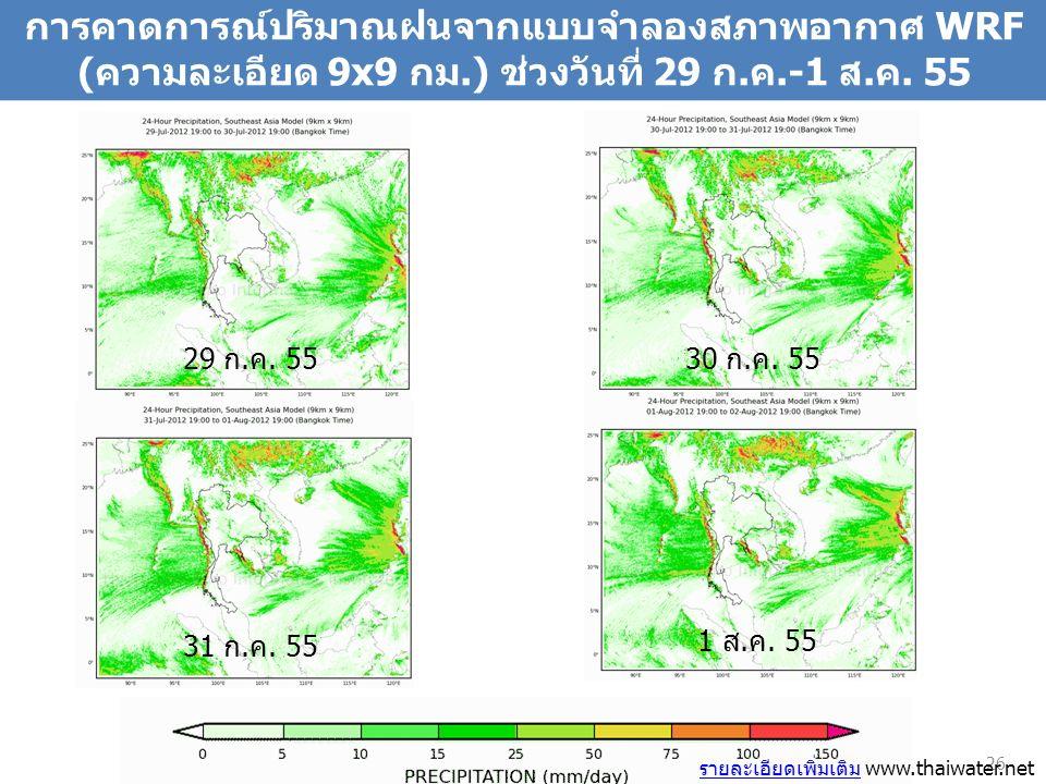 การคาดการณ์ปริมาณฝนจากแบบจำลองสภาพอากาศ WRF (ความละเอียด 9x9 กม.) ช่วงวันที่ 29 ก.ค.-1 ส.ค. 55 26 รายละเอียดเพิ่มเติมรายละเอียดเพิ่มเติม www.thaiwater