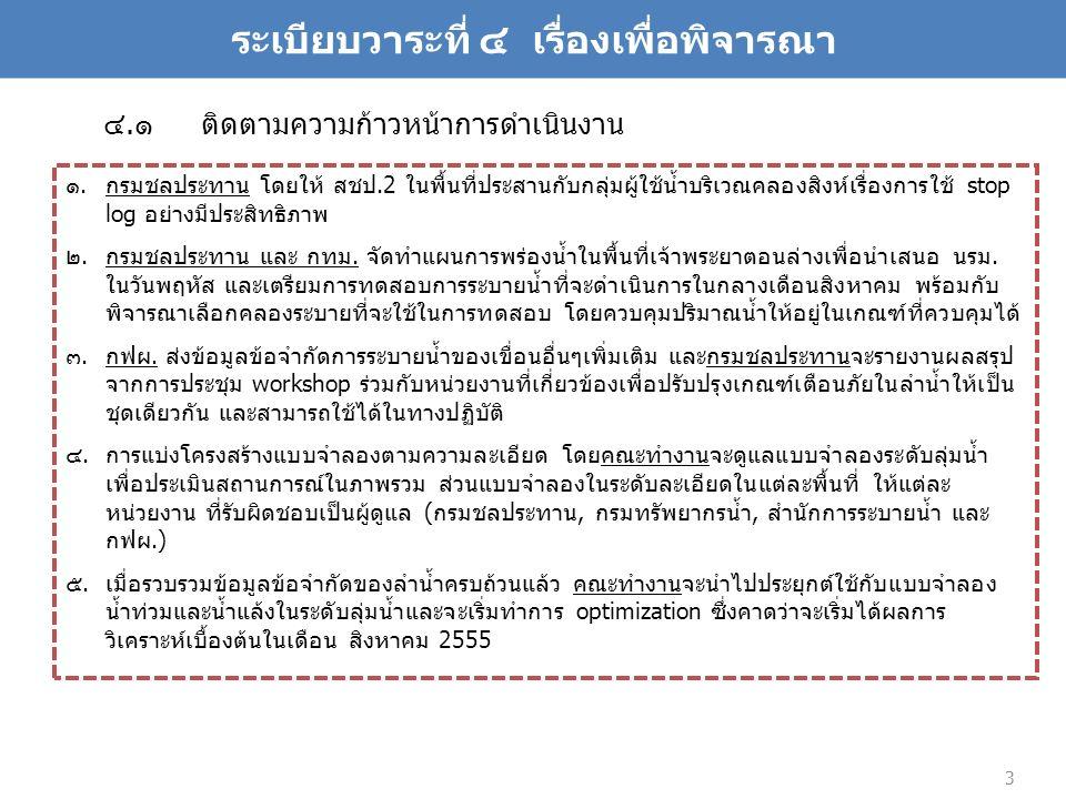 54 คาดการณ์ปริมาณน้ำของเขื่อนป่าสักชลสิทธิ์ ที่มา : กรมชลประทานและการไฟฟ้าฝ่ายผลิตแห่งประเทศไทย ข้อมูล ณ วันที่ 17 กรกฎาคม 2555