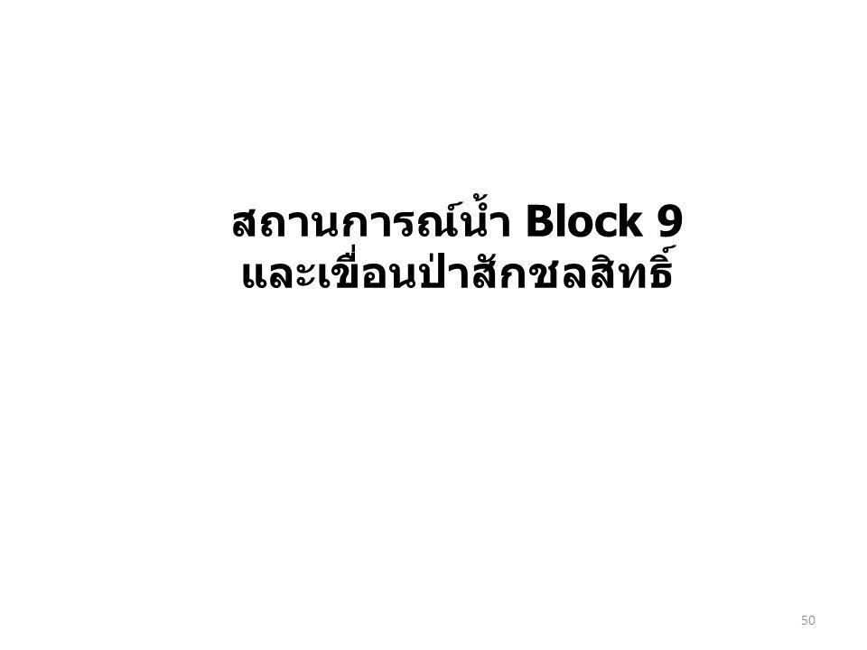 50 สถานการณ์น้ำ Block 9 และเขื่อนป่าสักชลสิทธิ์