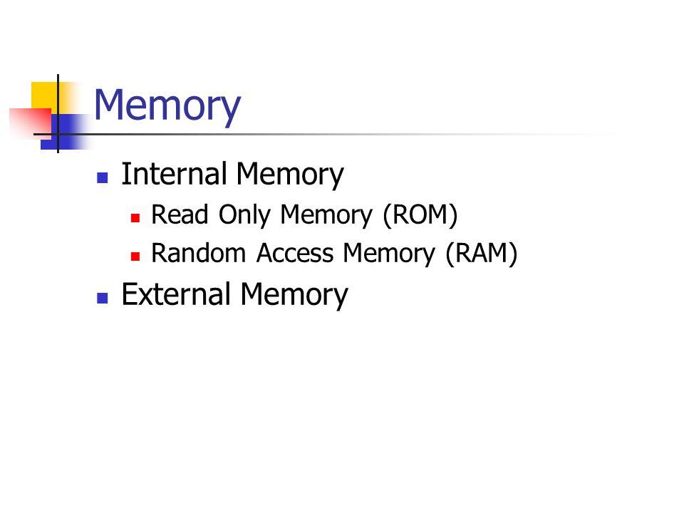 Memory Internal Memory Read Only Memory (ROM) Random Access Memory (RAM) External Memory