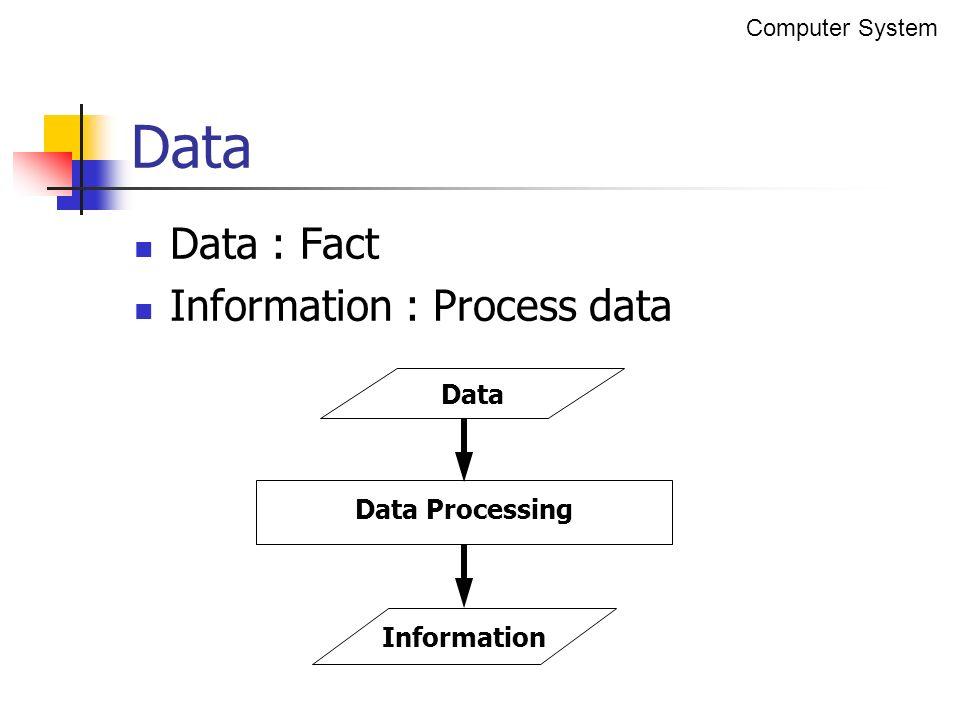 Data : Fact Information : Process data Data Information Data Processing Data Computer System