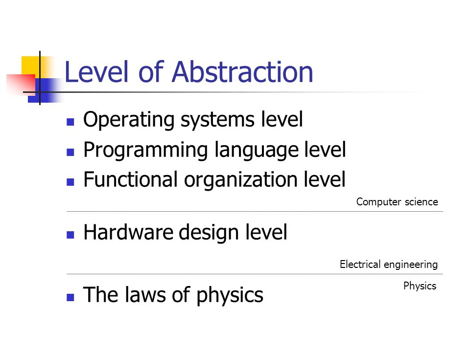 Level of Abstraction Operating systems level Programming language level Functional organization level Hardware design level The laws of physics Comput