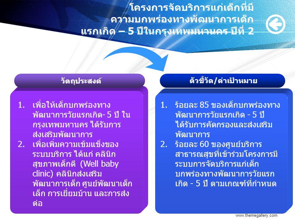โครงการจัดบริการแก่เด็กที่มี ความบกพร่องทางพัฒนาการเด็ก แรกเกิด – 5 ปีในกรุงเทพมหานคร ปีที่ 2 www.themegallery.com Add Your Title 1.เพื่อให้เด็กบกพร่อ