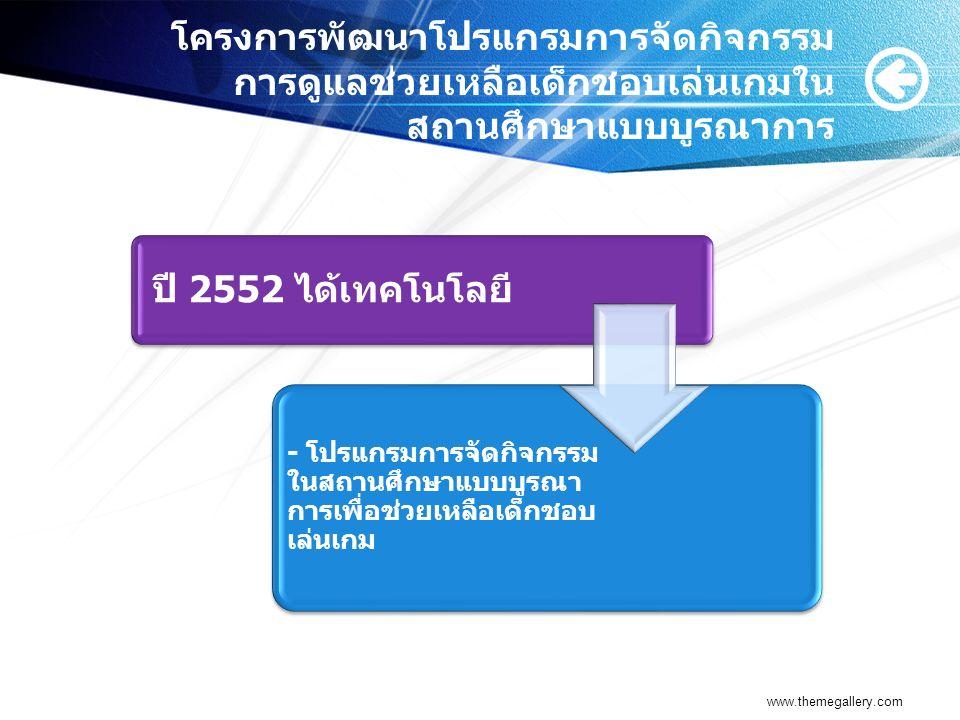 ปี 2552 ได้เทคโนโลยี - โปรแกรมการจัดกิจกรรม ในสถานศึกษาแบบบูรณา การเพื่อช่วยเหลือเด็กชอบ เล่นเกม www.themegallery.com โครงการพัฒนาโปรแกรมการจัดกิจกรรม