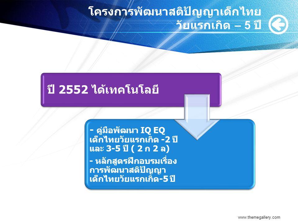 ปี 2552 ได้เทคโนโลยี - คู่มือพัฒนา IQ EQ เด็กไทยวัยแรกเกิด -2 ปี และ 3-5 ปี ( 2 ก 2 ล) - หลักสูตรฝึกอบรมเรื่อง การพัฒนาสติปัญญา เด็กไทยวัยแรกเกิด-5 ปี