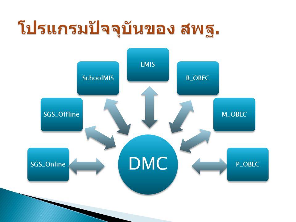 DMC SGS_OnlineSGS_OfflineSchoolMISEMISB_OBECM_OBECP_OBEC