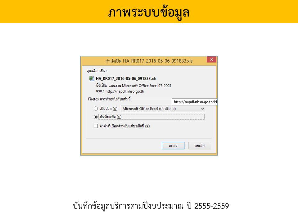 ภาพระบบข้อมูล บันทึกข้อมูลบริการตามปีงบประมาณ ปี 2555-2559