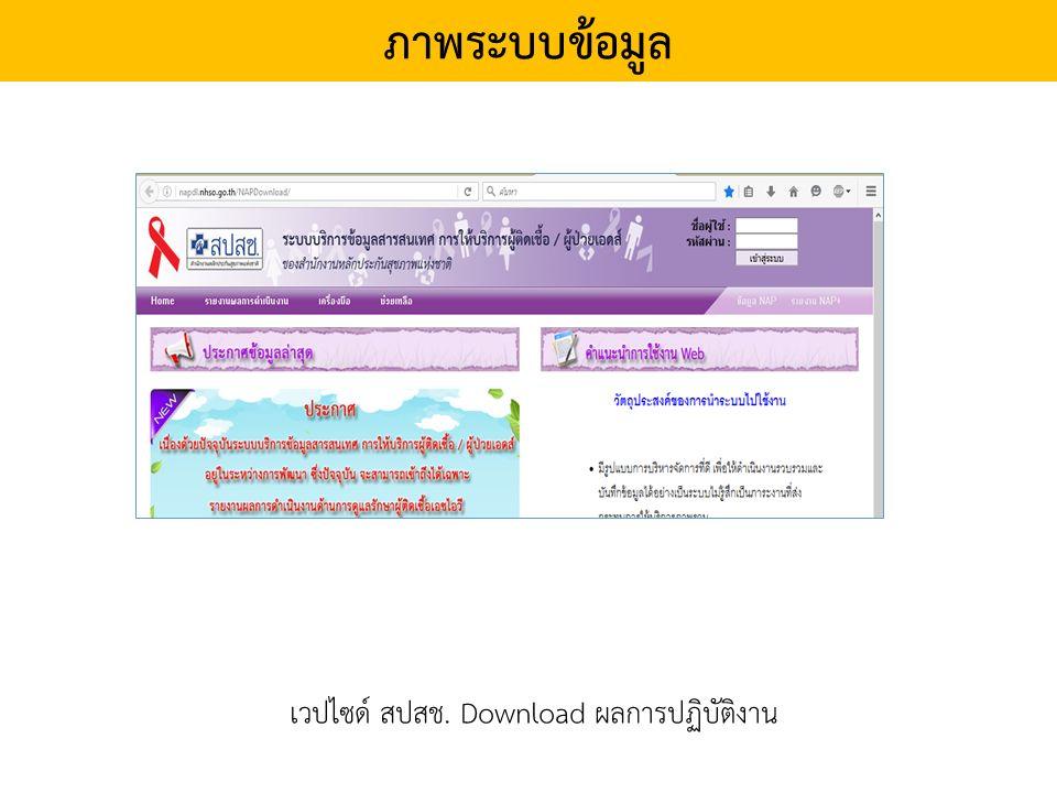 ภาพระบบข้อมูล เวปไซด์ สปสช. Download ผลการปฏิบัติงาน
