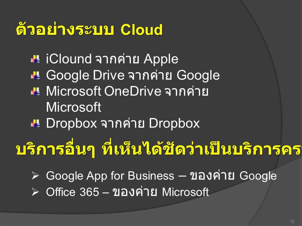 12 iClound จากค่าย Apple Google Drive จากค่าย Google Microsoft OneDrive จากค่าย Microsoft Dropbox จากค่าย Dropbox ตัวอย่างระบบ Cloud  Google App for