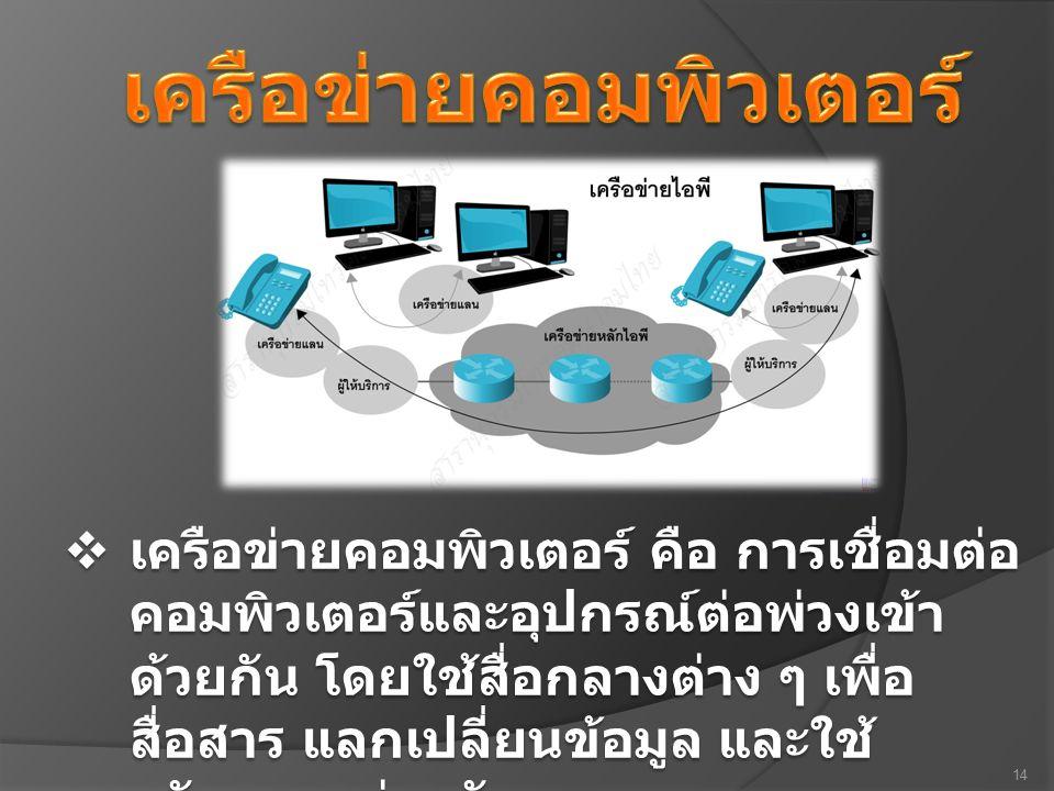 14  เครือข่ายคอมพิวเตอร์ คือ การเชื่อมต่อ คอมพิวเตอร์และอุปกรณ์ต่อพ่วงเข้า ด้วยกัน โดยใช้สื่อกลางต่าง ๆ เพื่อ สื่อสาร แลกเปลี่ยนข้อมูล และใช้ ทรัพยาก