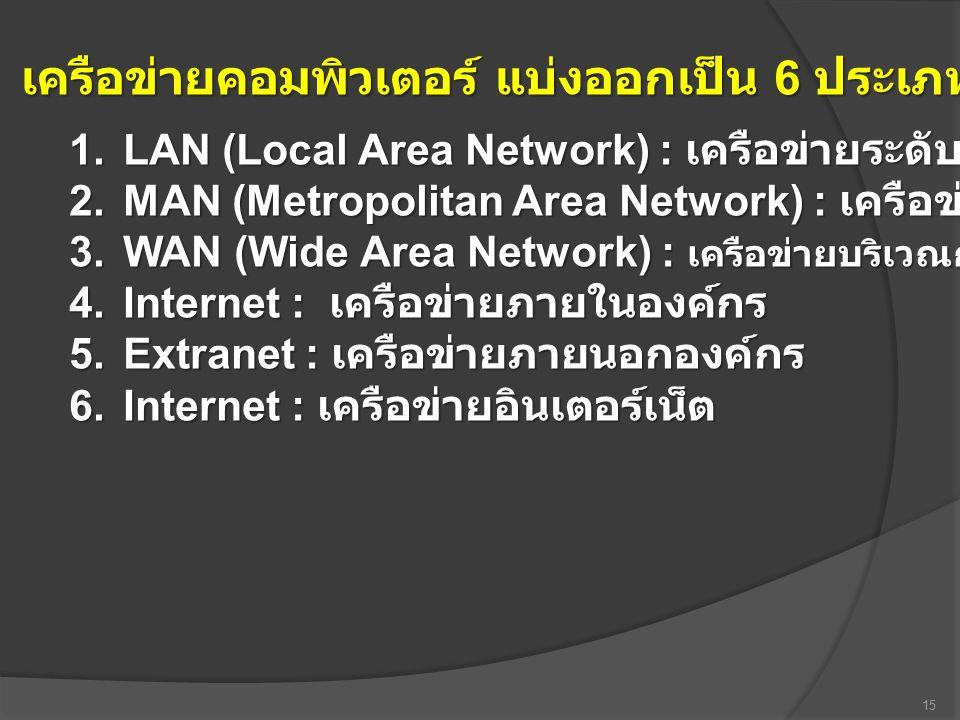 15 เครือข่ายคอมพิวเตอร์ แบ่งออกเป็น 6 ประเภท 1.LAN (Local Area Network) : เครือข่ายระดับท้องถิ่น 2.MAN (Metropolitan Area Network) : เครือข่ายระดับเมื