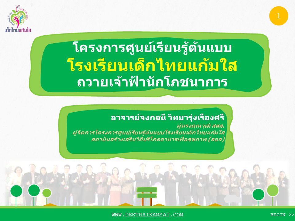 - โครงการศูนย์เรียนรู้ต้นแบบ โรงเรียนเด็กไทยแก้มใส ถวายเจ้าฟ้านักโภชนาการ อาจารย์จงกลนี วิทยารุ่งเรืองศรี ผู้ทรงคุณวุฒิ สสส.