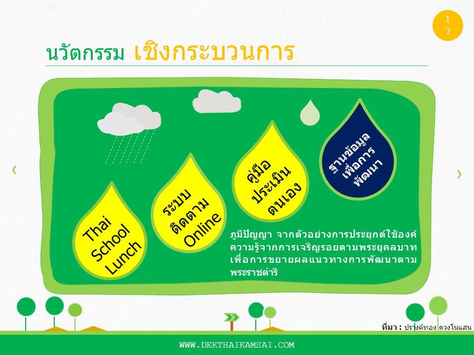 ABOUT US \ นวัตกรรม เชิงกระบวนการ Thai School Lunch ระบบ ติดตาม Online คู่มือ ประเมิน ตนเอง ฐานข้อมูล เพื่อการ พัฒนา ภูมิปัญญา จากตัวอย่างการประยุกต์ใช้องค์ ความรู้จากการเจริญรอยตามพระยุคลบาท เพื่อการขยายผลแนวทางการพัฒนาตาม พระราชดำริ WWW.DEKTHAIKAMSAI.COM 1717 ที่มา : ปรางค์ทอง ดวงโนแสน