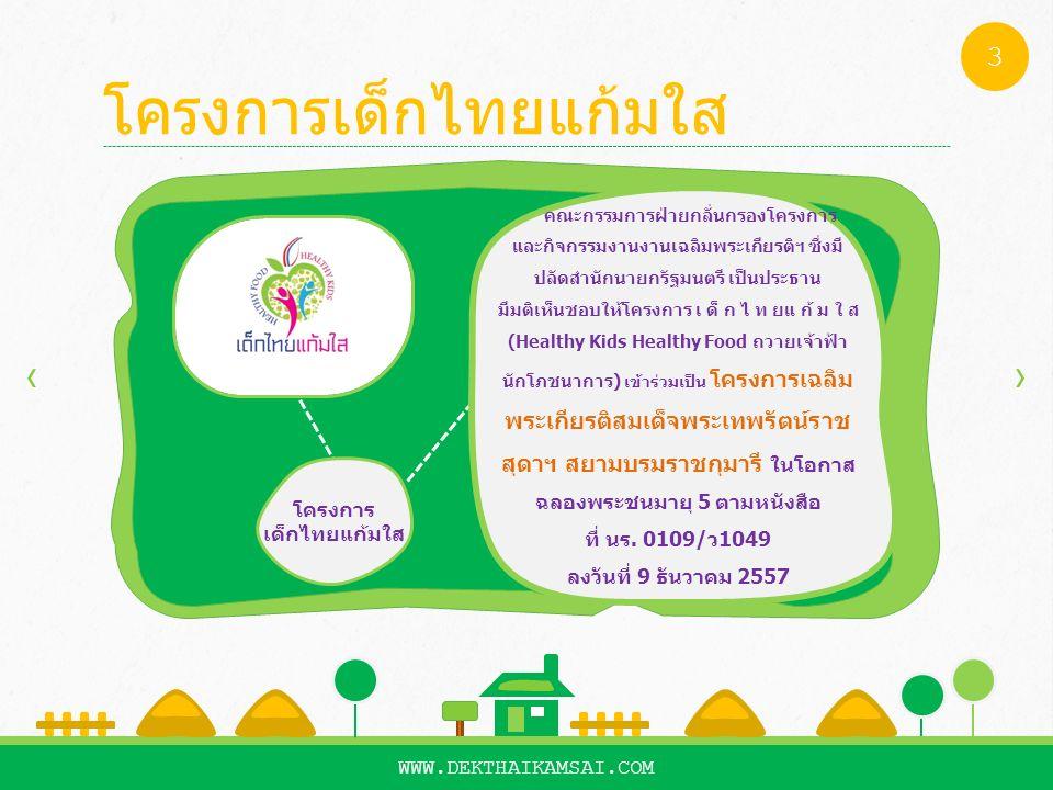 ABOUT US โครงการเด็กไทยแก้มใส คณะกรรมการฝ่ายกลั่นกรองโครงการ และกิจกรรมงานงานเฉลิมพระเกียรติฯ ซึ่งมี ปลัดสำนักนายกรัฐมนตรี เป็นประธาน มีมติเห็นชอบให้โครงการ เ ด็ ก ไ ท ยแ ก้ ม ใ ส (Healthy Kids Healthy Food ถวายเจ้าฟ้า นักโภชนาการ) เข้าร่วมเป็น โครงการเฉลิม พระเกียรติสมเด็จพระเทพรัตน์ราช สุดาฯ สยามบรมราชกุมารี ในโอกาส ฉลองพระชนมายุ 5 ตามหนังสือ ที่ นร.