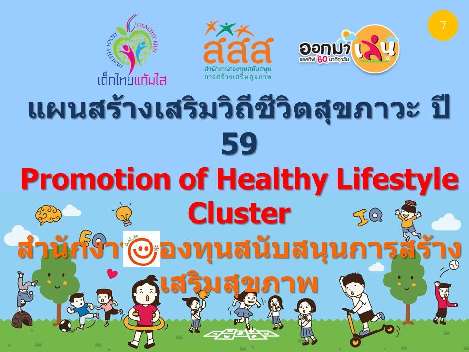 แผนสร้างเสริมวิถีชีวิตสุขภาวะ ปี 59 Promotion of Healthy Lifestyle Cluster สำนักงานกองทุนสนับสนุนการสร้าง เสริมสุขภาพ 7