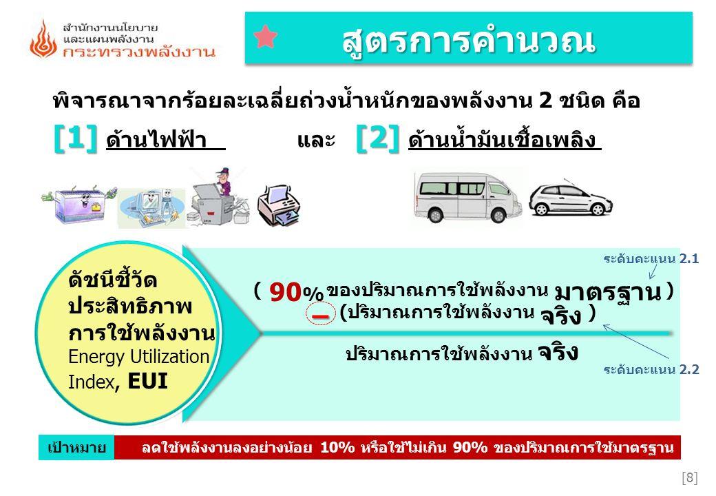 ปริมาณการใช้จริงปริมาณการใช้จริง [9][9]  Actual Electricity Utilization; AEU จำนวนหน่วยไฟฟ้าที่ใช้ไปจริงในกิจการ ของส่วนราชการ ตั้งแต่ 1 ตุลาคม 2558 ถึง 30 กันยายน 2559 รวม 12 เดือน  ใช้ข้อมูลจากใบแจ้งหนี้การใช้ไฟฟ้าที่ การไฟฟ้าเรียกเก็บแต่ละเดือน  รายงานผ่าน www.e-report.energy.go.th  Actual Fuel Utilization; AFU จำนวน น้ำมัน (ลิตร) ที่ใช้ไปจริงในยานพาหนะ ของส่วนราชการ ตั้งแต่ 1 ตุลาคม 2558 ถึง 30 กันยายน 2559 รวม 12 เดือน  รวบรวมจำนวนหน่วยของเชื้อเพลิงที่ใช้ ไปกับยานพาหนะของส่วนราชการทุกคัน ในแต่ละเดือน  รายงานผ่าน www.e-report.energy.go.th ปริมาณการใช้น้ำมันเชื้อเพลิง จริง (ลิตร) ปริมาณการใช้น้ำมันเชื้อเพลิง จริง (ลิตร) ปริมาณการใช้ไฟฟ้า จริง (kWh; กิโลวัตต์-ชั่วโมง) ปริมาณการใช้ไฟฟ้า จริง (kWh; กิโลวัตต์-ชั่วโมง) ข้อมูล ต้องครบ 12 เดือน