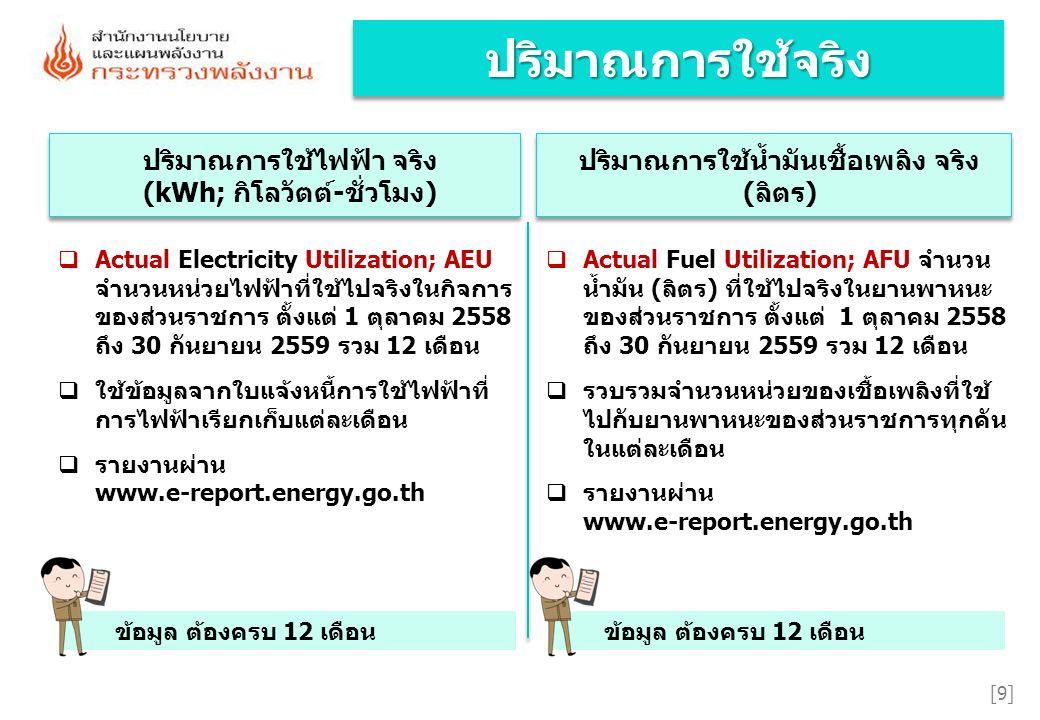  Standard Electricity Utilization; SEU หมายถึงตัวเลขประมาณการใช้ ไฟฟ้าที่ควรจะเป็นของส่วนราชการนั้น ตั้งแต่วันที่ 1 ตุลาคม 2558 ถึง 30 กันยายน 2559 รวม 12 เดือน  SEU จัดทำขึ้นจากการนำปัจจัยต่างๆ ที่ มีผลต่อการใช้ไฟฟ้าของส่วนราชการ นั้น เช่น พื้นที่ใช้สอย จำนวนบุคลากร เวลาที่ใช้ในการปฏิบัติงาน เป็นต้น ของ แต่ละเดือน ที่หน่วยงานรายงานผ่าน www.e-report.energy.go.th  Standard Fuel Utilization; SFU หมายถึงตัวเลขประมาณการใช้น้ำมัน เชื้อเพลิงที่ควรจะเป็นของส่วนราชการ นั้น ตั้งแต่วันที่ 1 ตุลาคม 2558 ถึง 30 กันยายน 2559 รวม 12 เดือน  SFU จัดทำขึ้นจากการนำปัจจัยต่างๆ ที่ มีผลต่อการใช้น้ำมันเชื้อเพลิงของส่วน ราชการนั้น เช่น พื้นที่รับผิดชอบ (ตารางกิโลเมตร) จำนวนบุคลากร เป็น ต้น ของแต่ละเดือน ที่หน่วยงานรายงาน ผ่าน www.e-report.energy.go.th ปริมาณการใช้มาตรฐานปริมาณการใช้มาตรฐาน [10] ปริมาณการใช้น้ำมันเชื้อเพลิงมาตรฐาน (ลิตร) ปริมาณการใช้น้ำมันเชื้อเพลิงมาตรฐาน (ลิตร) ปริมาณการใช้ไฟฟ้ามาตรฐาน (kWh; กิโลวัตต์-ชั่วโมง) ปริมาณการใช้ไฟฟ้ามาตรฐาน (kWh; กิโลวัตต์-ชั่วโมง) ข้อมูล ต้องครบ 12 เดือน