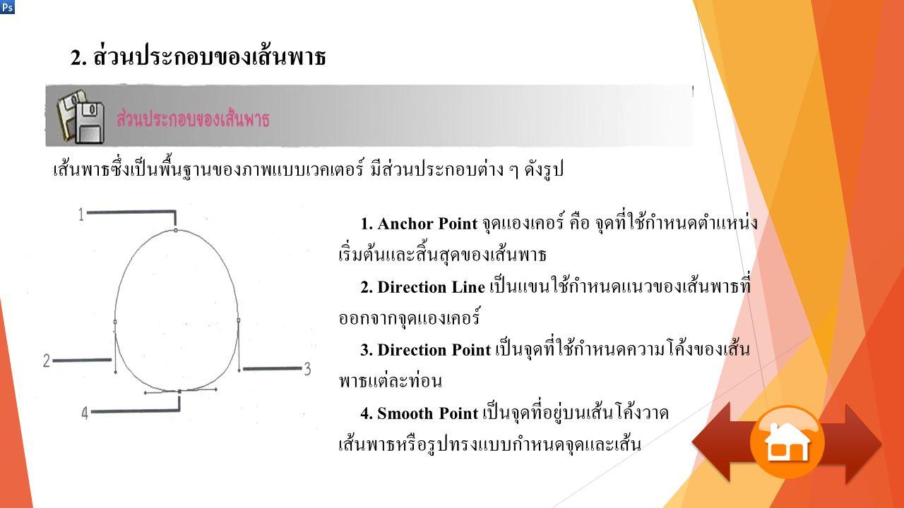 2. ส่วนประกอบของเส้นพาธ เส้นพาธซึ่งเป็นพื้นฐานของภาพแบบเวคเตอร์ มีส่วนประกอบต่าง ๆ ดังรูป 1.