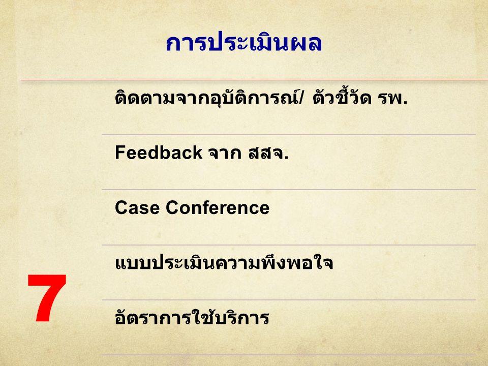 การประเมินผล ติดตามจากอุบัติการณ์ / ตัวชี้วัด รพ. Feedback จาก สสจ. Case Conference แบบประเมินความพึงพอใจ อัตราการใช้บริการ 7